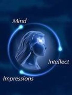 Scientific Research on Mind & Spiritual Knowledge